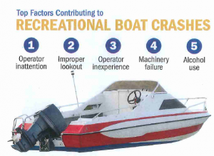 Recreational Boat Crashes